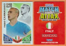 Italy Fabio Cannavaro Parma 264 Man of the Match